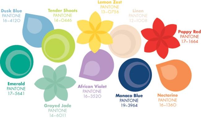 <!--:bg-->Дамските цветовете за пролет 2013<!--:-->