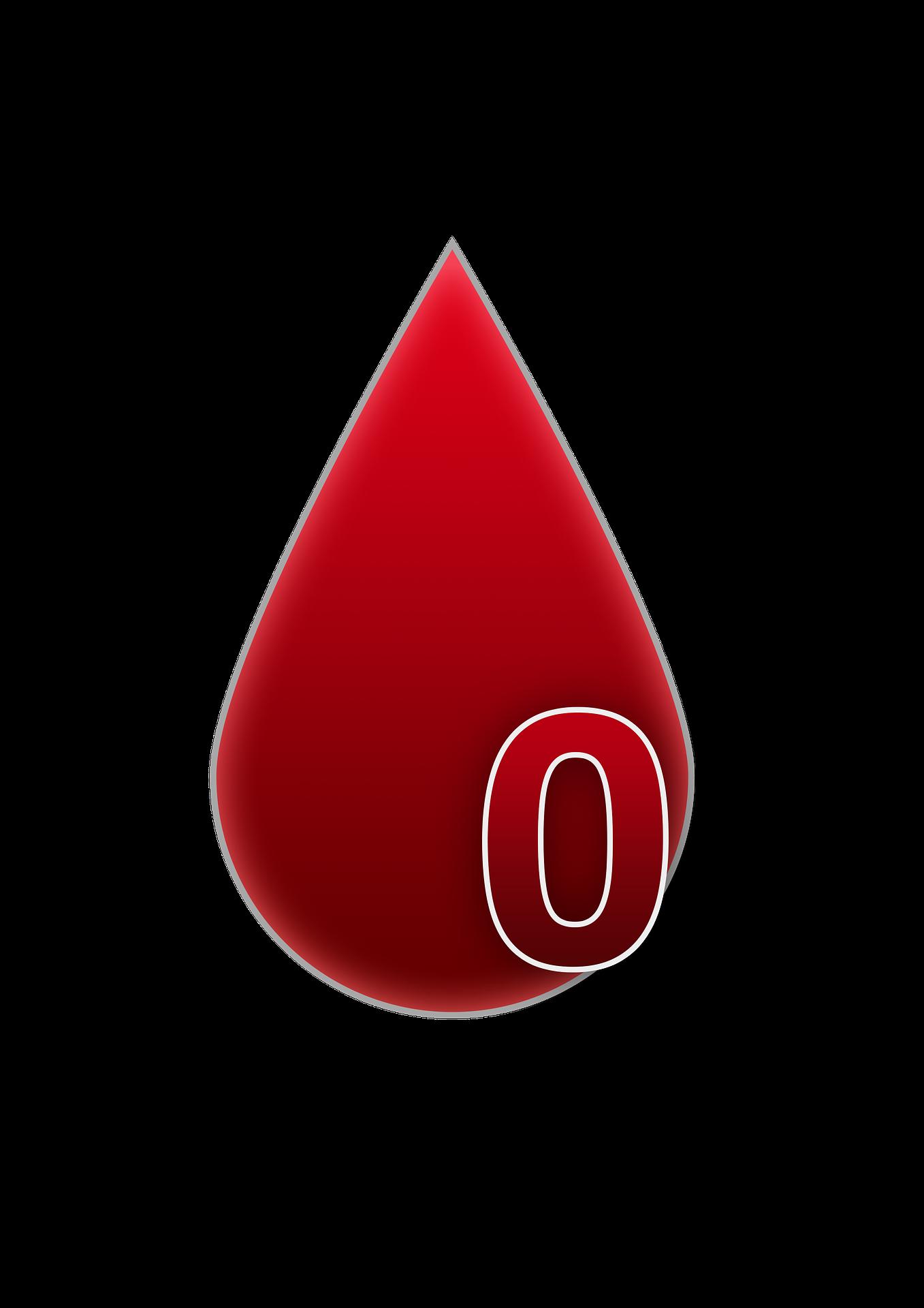 Хранене според кръвна група 0