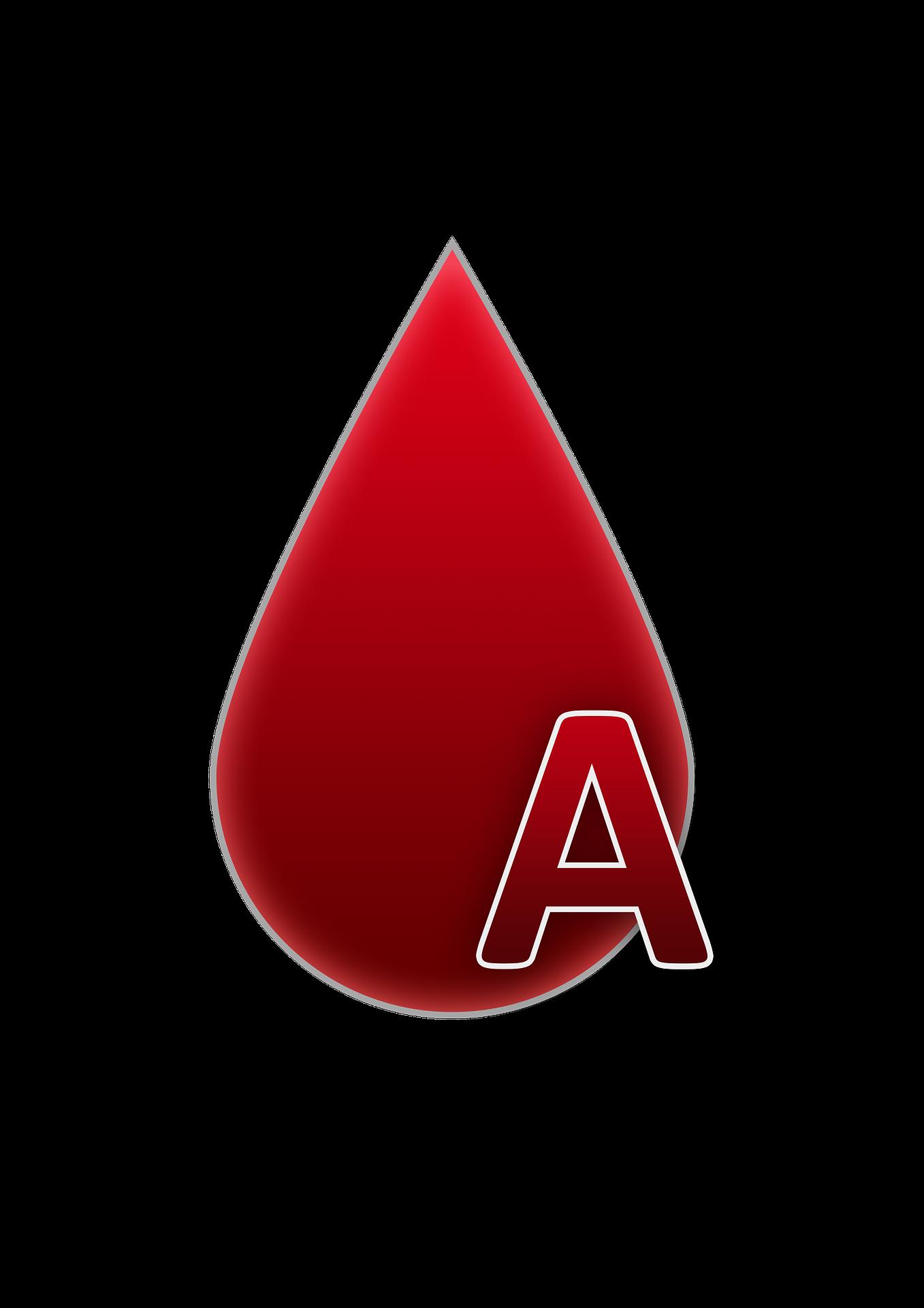 Хранене според кръвна група A